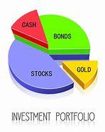Your Final Four Investment Portfolio